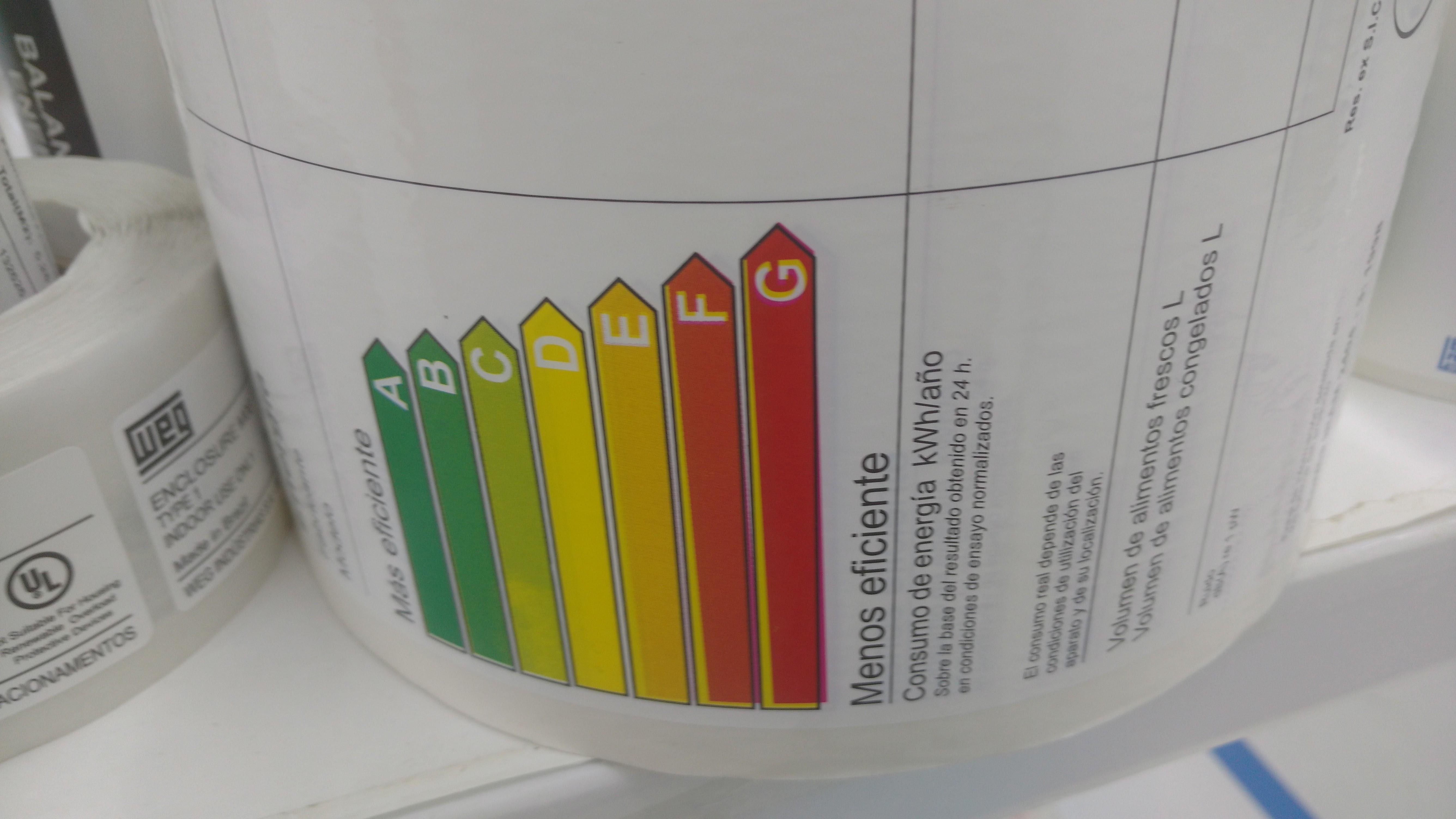Etiqueta Eficiência Energética