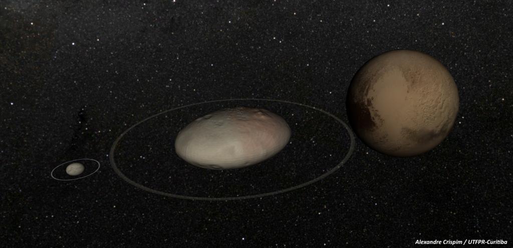 Planeta Haumea identificado com anel, entre Plutão à direita, e o vizinho mais conhecido pelos astrônomos o outro planeta anão, Chaliko.