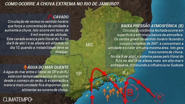 Mapa chuva RJ